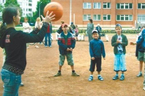 Назовись игра с мячом для детей